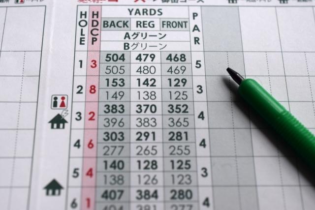 1. ゴルフスコア100切りに向けたスコアの考え方